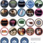 GetGlue Stickers Batch #2